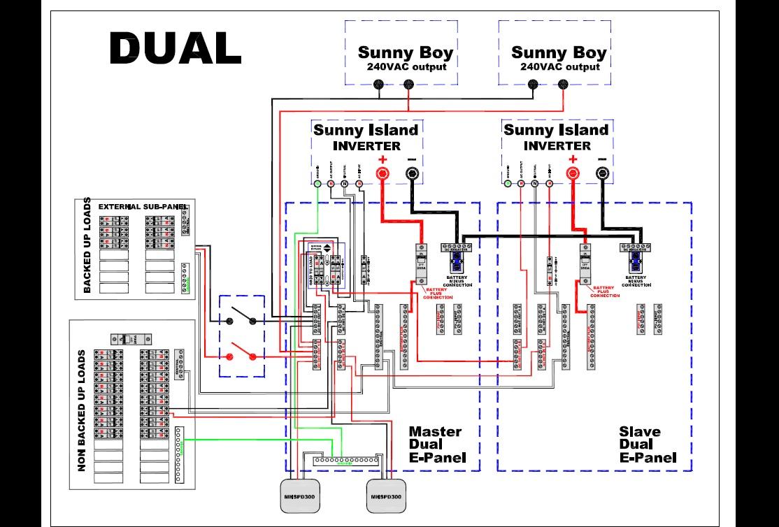 Pleasing Buy Sma Sunny Island Inverter For Solar System In Denver Co Wiring Cloud Cranvenetmohammedshrineorg