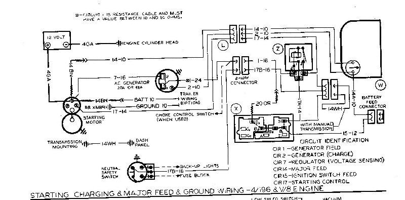 LV_9638] 1977 International Scout Ii Wiring Diagrams Schematic WiringPap Xaem Mohammedshrine Librar Wiring 101