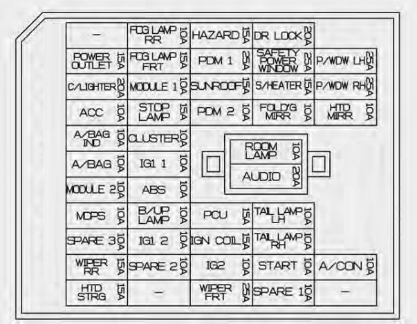 OW_4939] 2002 Kia Rio Engine Wiring Diagram Free DiagramStica Trons Mohammedshrine Librar Wiring 101