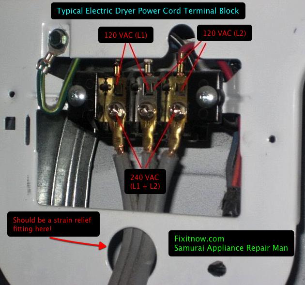 RX_3186] Wiring Diagram For Kenmore Dryer Hookup Also Wiring 4 Wire To 3 Wire  Wiring DiagramGray Benkeme Mohammedshrine Librar Wiring 101