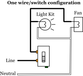 Sensational Ceiling Fan Switch Wiring Electrical 101 Wiring Cloud Hemtegremohammedshrineorg