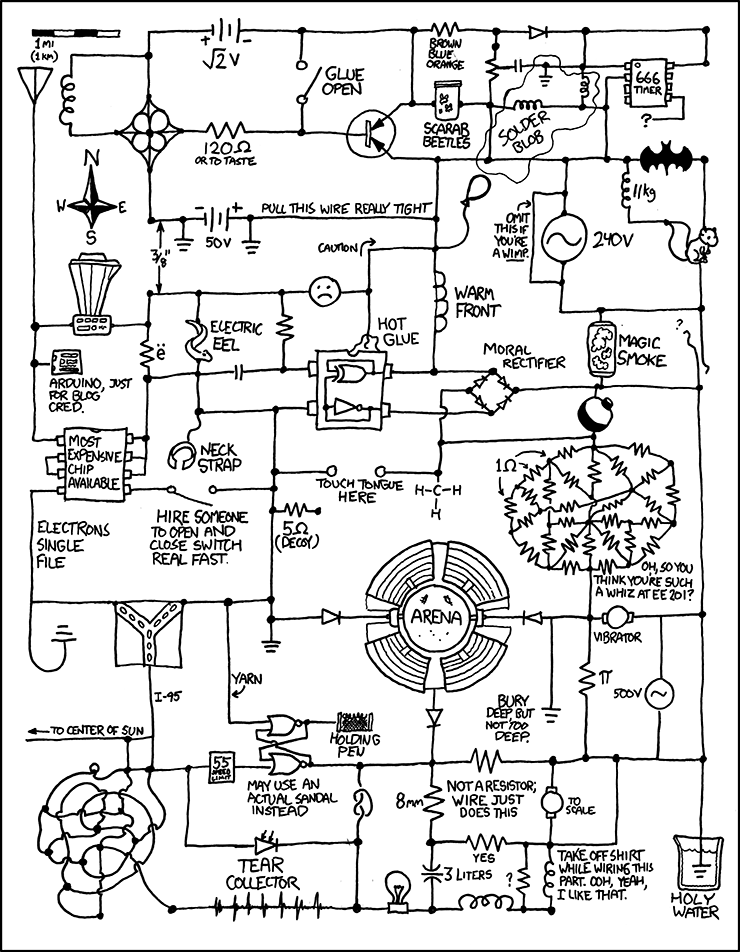 Astounding Xkcd Circuit Diagram Wiring Cloud Hisonepsysticxongrecoveryedborg
