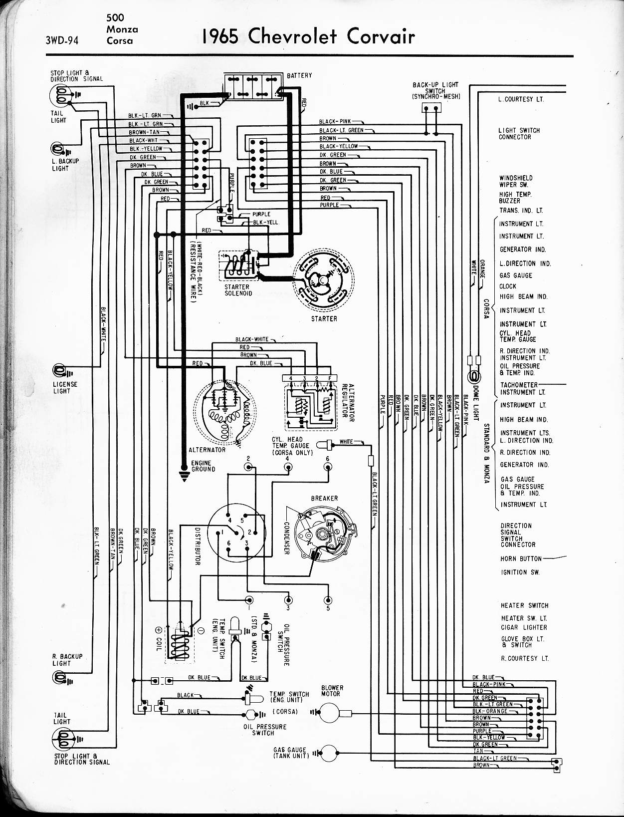 AC_0305] 62 Plymouth Wiring Diagram Free Download Wiring Diagram Schematic  In Schematic WiringUnre Ifica Bedr Monoc Majo Umize Penghe Isra Mohammedshrine Librar Wiring  101