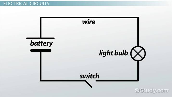 Pleasing Electric Circuit Diagrams Lesson For Kids Video Lesson Wiring Cloud Ittabpendurdonanfuldomelitekicepsianuembamohammedshrineorg