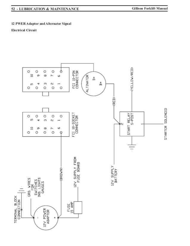 Fork Lift Ignition Switch Wiring Diagram - Harley Controls Wiring Diagram  for Wiring Diagram Schematics | Hyster 50 Wiring Schematic |  | Wiring Diagram Schematics