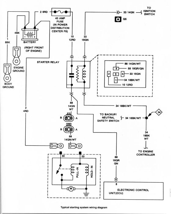 Incredible 89 Jeep Yj Wiring Diagram 89 Yj Ignition Wiring Mess Po Messed Wiring Cloud Overrenstrafr09Org