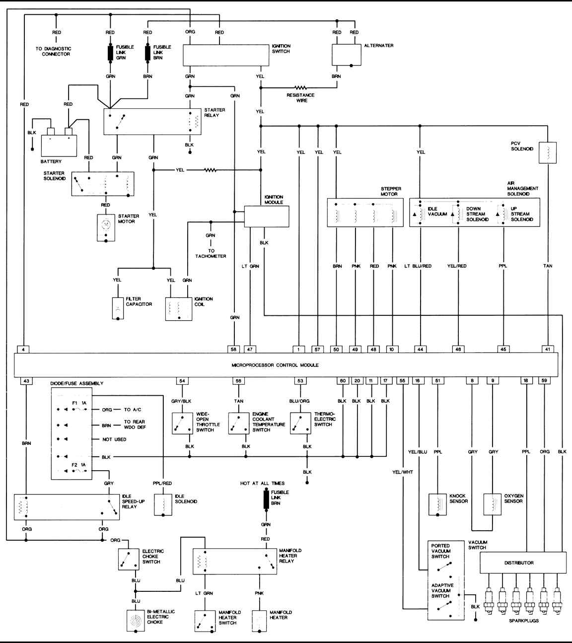 BZ_5046] Jeep Yj Fuel Pump Wiring Diagram Schematic WiringHete Gious Itive Xolia Mohammedshrine Librar Wiring 101