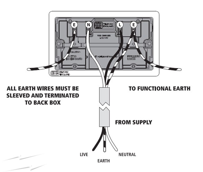 2 Gang Socket Wiring Diagram Genie Pro Garage Door Opener Wiring Diagram Delco Electronics Sehidup Jeanjaures37 Fr