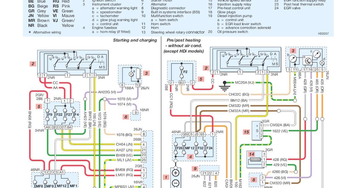 Peugeot 307 Wiring Diagrams