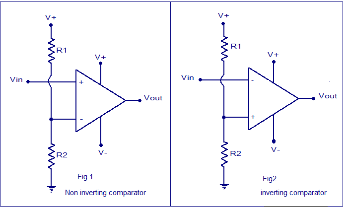 Groovy Voltage Comparator Using Opamp Inverting Voltage Comparator Non Wiring Cloud Ittabpendurdonanfuldomelitekicepsianuembamohammedshrineorg