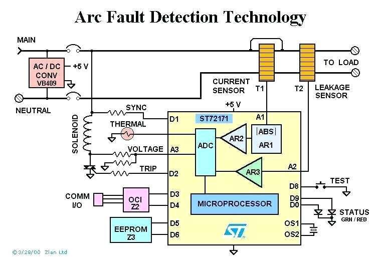 Gk 2392  Afci Outlet Wiring Diagram Wiring Diagram