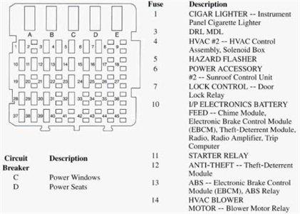 1996 buick regal fuse box diagram 96 buick fuse box wiring diagrams site  96 buick fuse box wiring diagrams site