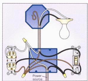 Pleasant Wiring A 2 Way Switch Wiring Cloud Picalendutblikvittorg