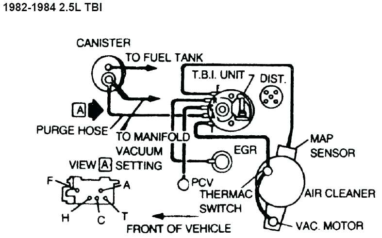 Vw 5293  4 3 Chevy Tbi Ecm Wiring Diagram Wiring Diagram