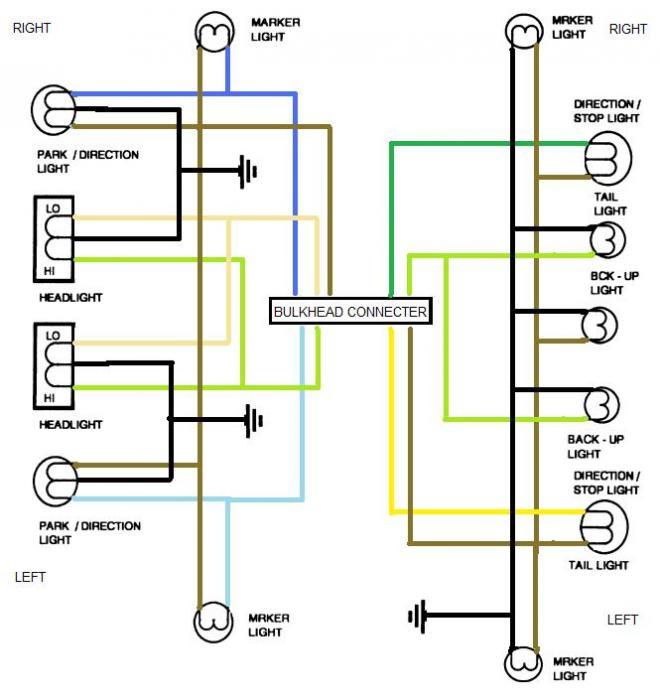 CY_9584] Ford Ke Light Wiring Diagram Need Rear Lights Wiring DiagramGresi Momece Mohammedshrine Librar Wiring 101