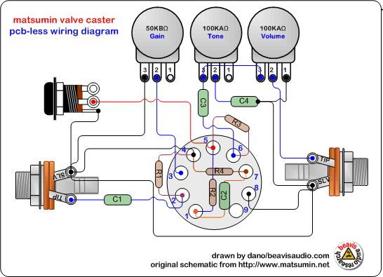Guitar Amp Wiring Diagram from static-resources.imageservice.cloud