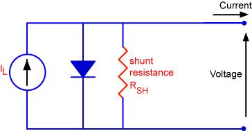 Superb Shunt Resistance Pveducation Wiring Cloud Ostrrenstrafr09Org