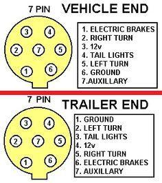 Nn 9949 Wiring A Trailer Plug In South Africa Wiring Diagram