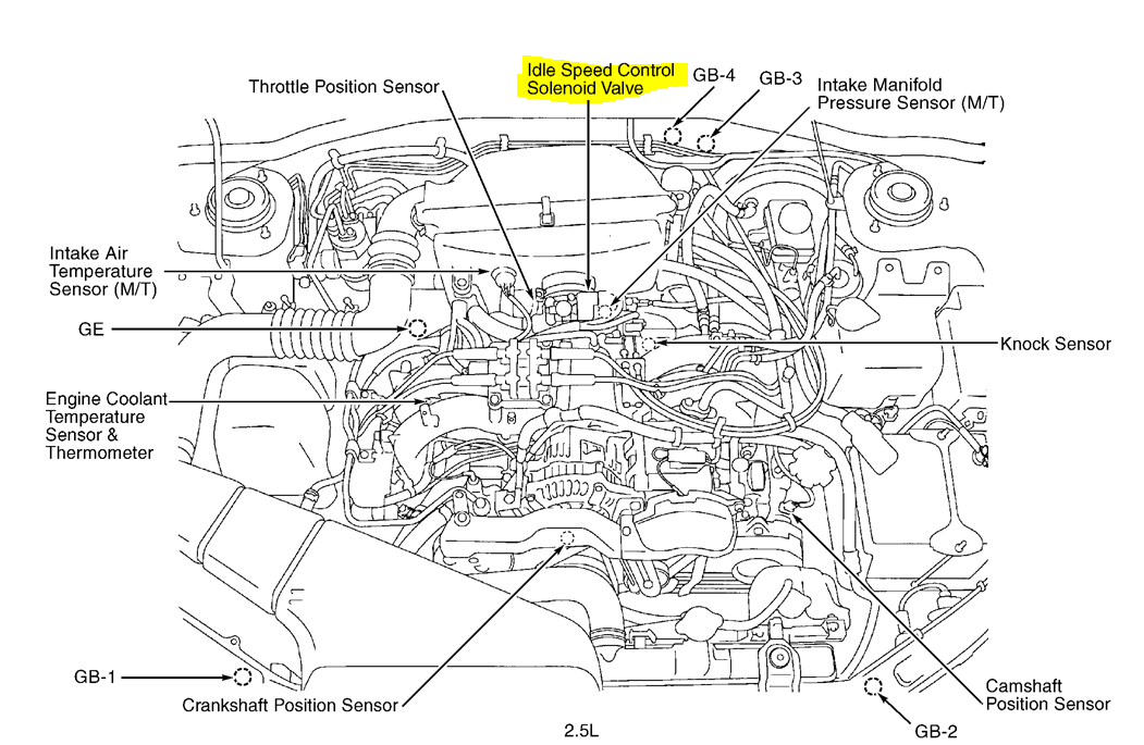 2014 subaru wrx wiring diagram zg 3673  1997 subaru wiring diagrams complete car engine scheme  zg 3673  1997 subaru wiring diagrams
