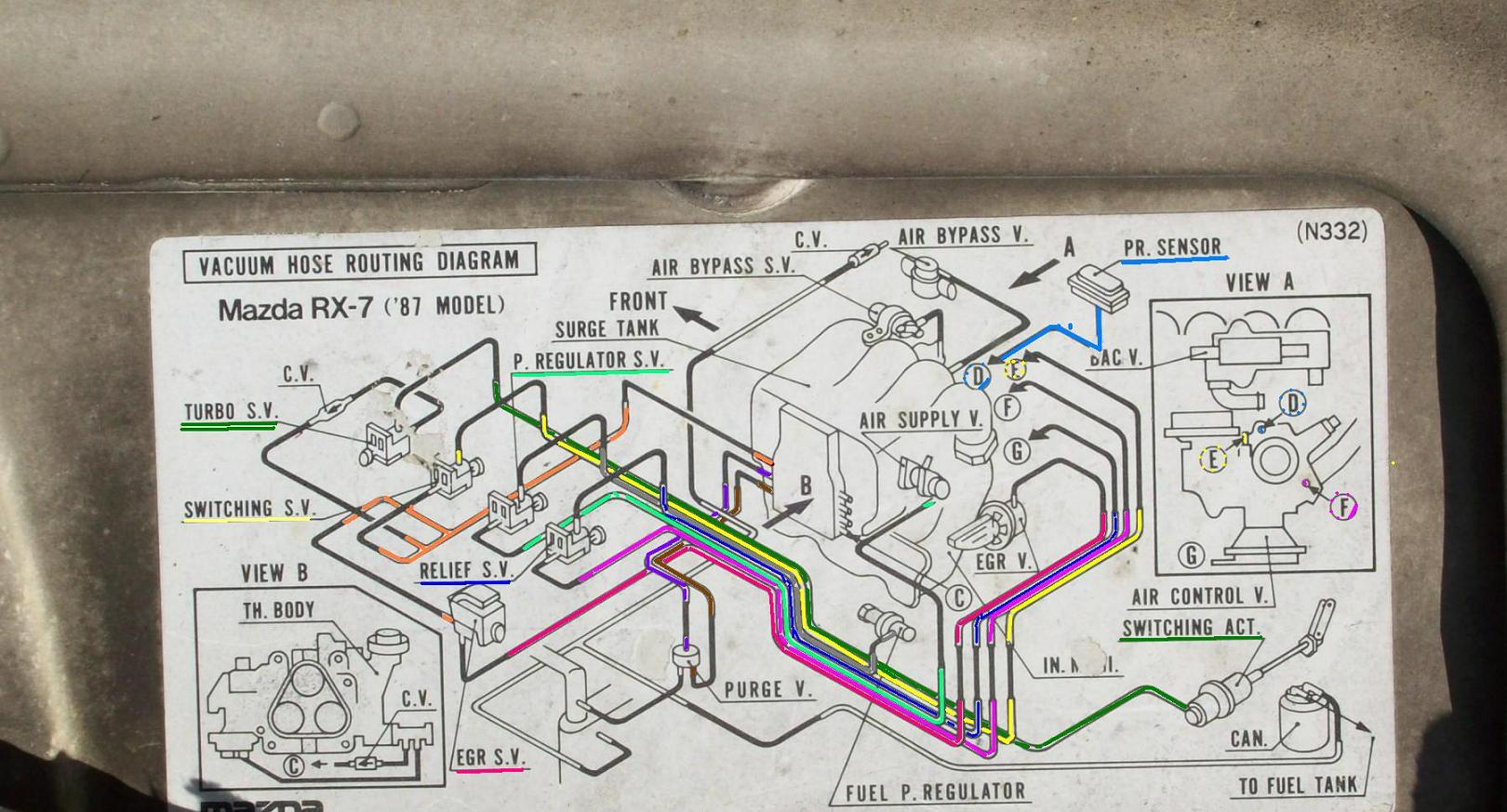 1986 Mazda Rx 7 Engine Diagram Wiring Diagram United A United A Maceratadoc It