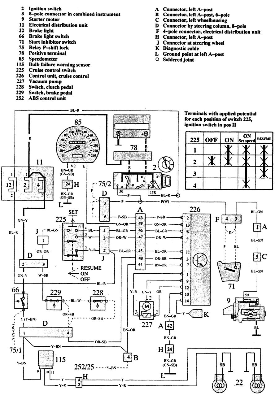 WH_2833] Volvo 740 Radio Wiring Diagram Wiring DiagramEgre Tool Mohammedshrine Librar Wiring 101
