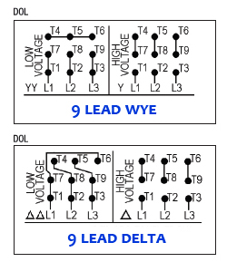 12 wire motor schematic - 1999 chevy suburban stereo wiring diagram for wiring  diagram schematics  wiring diagram and schematics
