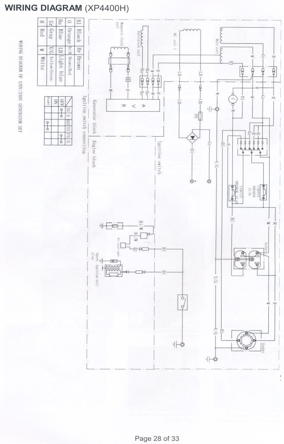 Champion Bus Fuse Box Diagram - Wiring Diagram Text make-laser -  make-laser.albergoristorantecanzo.it