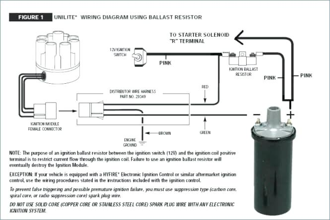 OV_1867] Pro Comp Distributor Wiring Diagram Unilite To Small Red Msd Pro  Comp Free DiagramAttr Umize Knie Sapebe Mohammedshrine Librar Wiring 101