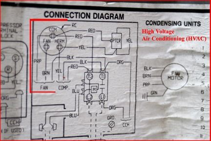 MD_9681] Hvac Condensing Unit Wiring Capacitors And Fan Motor Schematic  WiringIness Semec Mohammedshrine Librar Wiring 101