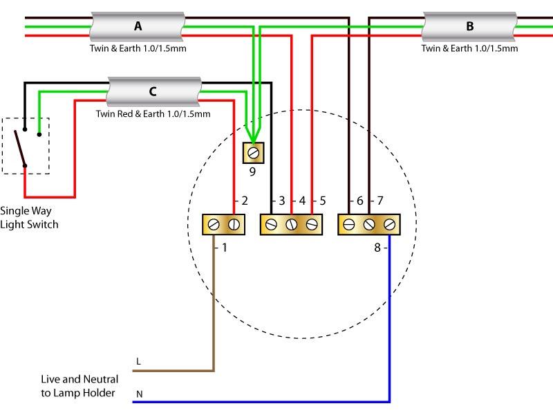 Terrific Wiring Lighting Circuits Diagrams Wiring Diagram Wiring Cloud Staixaidewilluminateatxorg