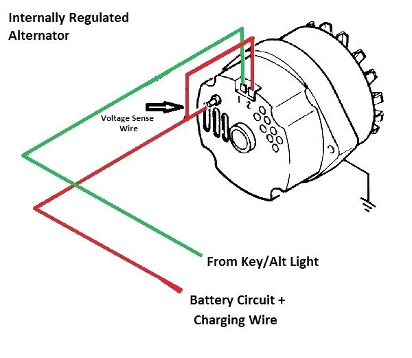 [DIAGRAM_38DE]  RZ_7452] Wiring Diagram Alternator Wiring Diagram Delco Remy Alternator  Wiring Download Diagram | Delco Internal Regulator Alternator Wiring Diagram |  | Xortanet Eatte Mohammedshrine Librar Wiring 101