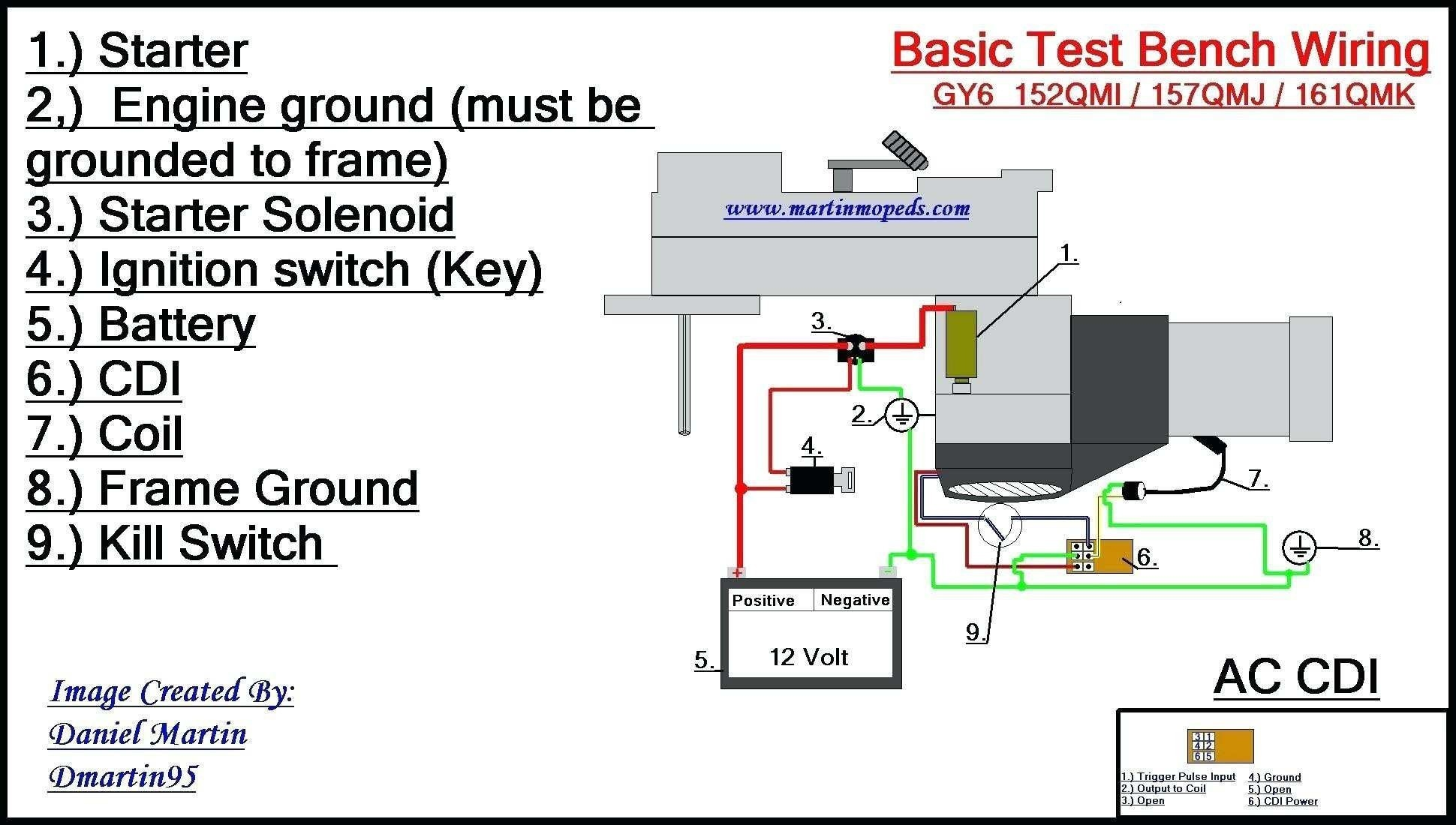 24v starter solenoid wiring diagram rb 2807  st81 solenoid wiring diagram  rb 2807  st81 solenoid wiring diagram