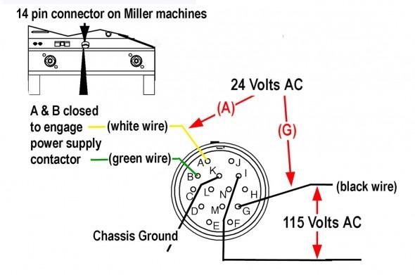 [DIAGRAM_3US]  ZR_3761] Also 7 Pin Trailer Plug Wiring Diagram In Addition Pollak 7 Pin  Wiring Diagram | 7 Pin Wiring Diagram |  | Peted Ehir Licuk Mohammedshrine Librar Wiring 101