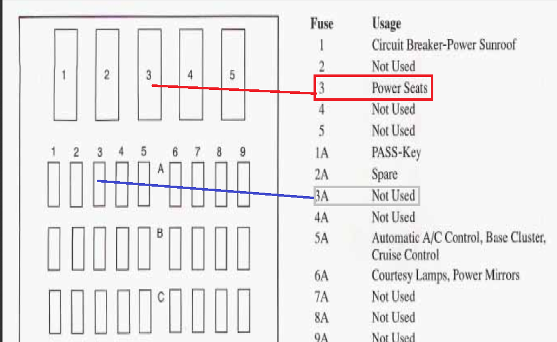 HV_5567] 1998 Oldsmobile Alero Delay Relay Fuse Box Diagram Circuit WiringGresi Momece Mohammedshrine Librar Wiring 101