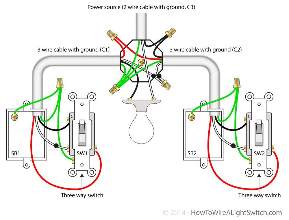 Awe Inspiring Infinite Switch Wiring Diagram Wiring Diagram Wiring Cloud Timewinrebemohammedshrineorg