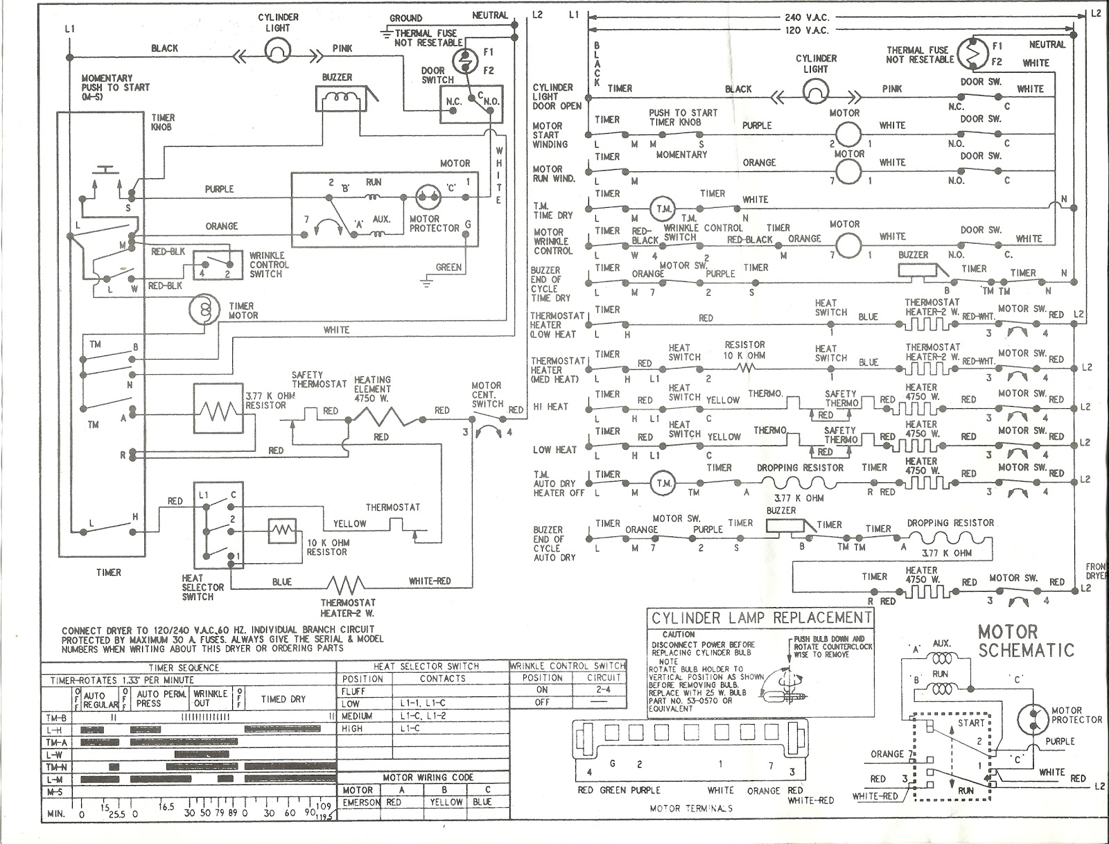 Prime Kenmore Dishwasher Schematic Wiring Diagram Mood Wiring Cloud Ittabpendurdonanfuldomelitekicepsianuembamohammedshrineorg