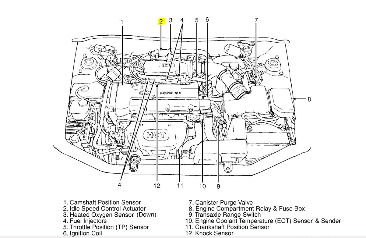 [SCHEMATICS_48IU]  AA_4850] 2011 Hyundai Santa Fe Engine Diagram Free Diagram | 2008 Azera Engine Diagram |  | Arcin Benkeme Mohammedshrine Librar Wiring 101