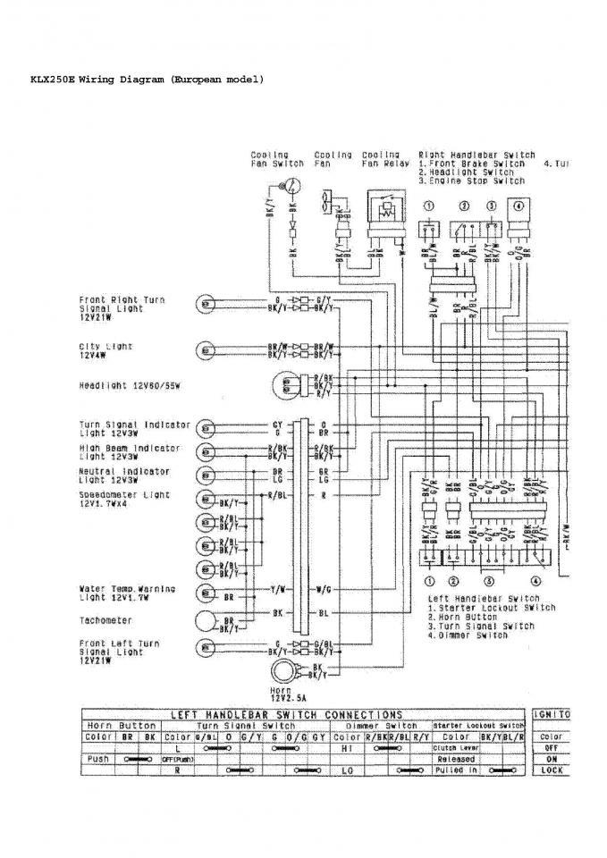hs_6994] klr 250 wiring diagram free download schematic  atota mentra mohammedshrine librar wiring 101