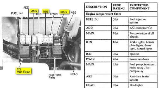 EF_1489] 1997 Kia Sportage Wiring Diagram Download DiagramMonoc Shopa Mohammedshrine Librar Wiring 101