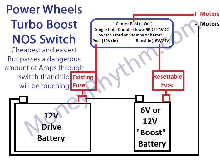 CD_7412] Power Wheel Switch Wiring DiagramFeren Licuk Lopla Itis Mohammedshrine Librar Wiring 101