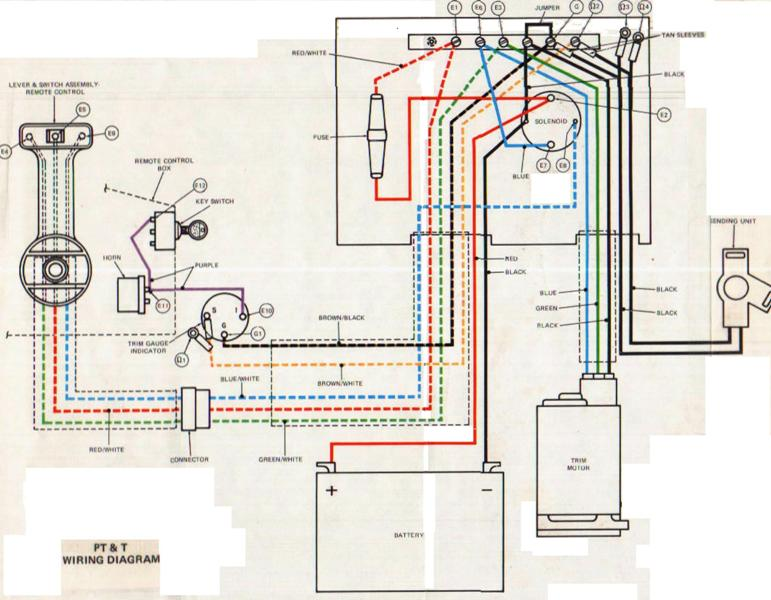 Tilt And Trim Gauge Wiring Diagram - 2005 Astro Van Ignition Wiring Diagram  - fuses-boxs.tukune.jeanjaures37.fr | Mercruiser Trim Gauge Wiring |  | Wiring Diagram Resource