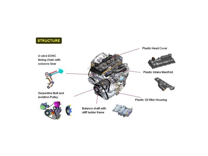 Pleasing 3 5 Kia Sorento Engine Diagram Wiring Diagram Library Wiring Cloud Itislusmarecoveryedborg