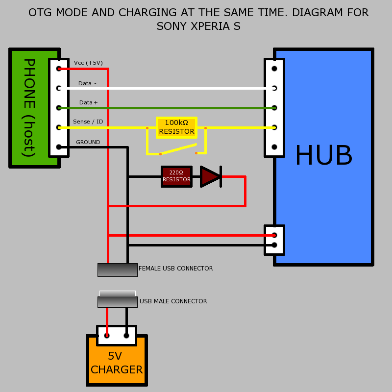 Yh 0092 Micro Usb Pinout Diagram Moreover Usb Otg Cable Pinout On Samsung Usb Schematic Wiring