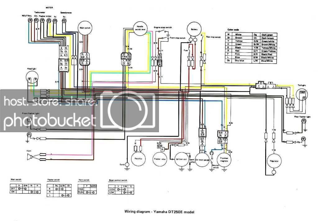 yamaha 250 wiring diagram tt 3081  yamaha 250 wiring diagrams yamaha raptor 250 wiring diagram tt 3081  yamaha 250 wiring diagrams