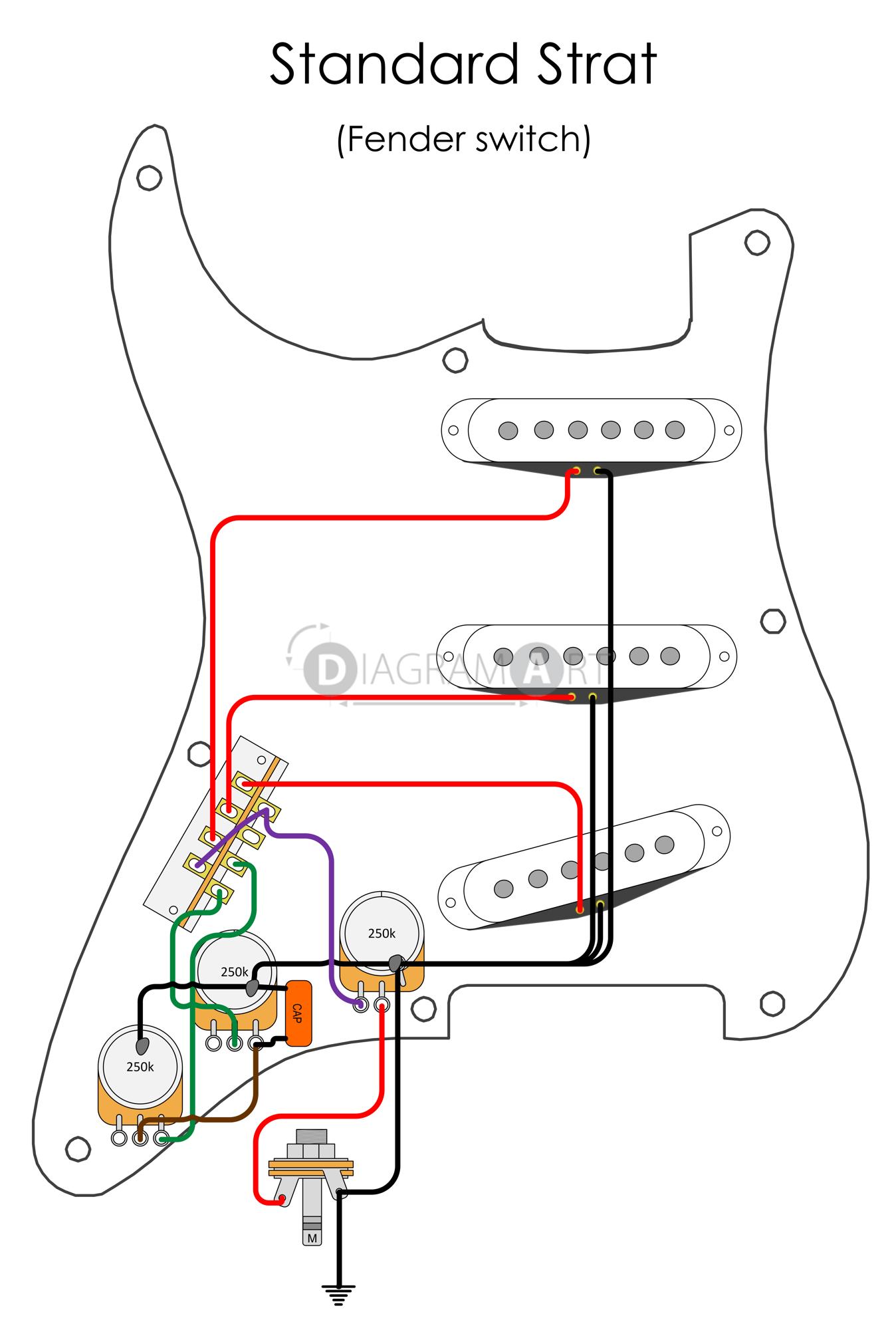 Stupendous Electric Guitar Wiring Standard Strat Fender Switch Electric Wiring Cloud Biosomenaidewilluminateatxorg