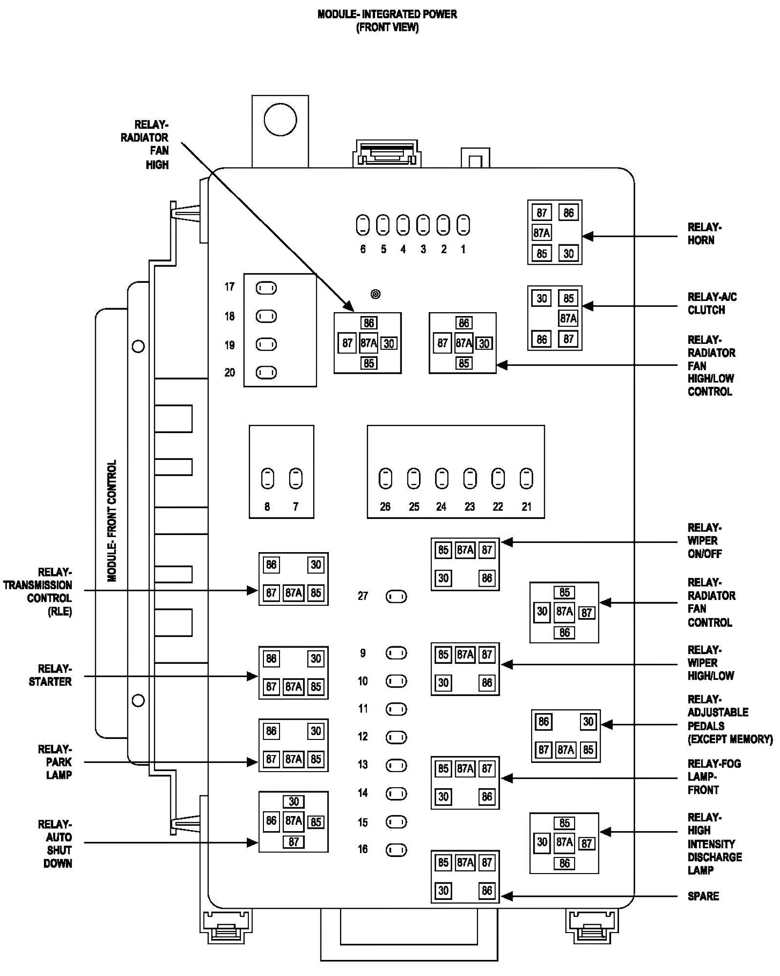 saab 9 3 fuse box 2006 gl 9399  fuse box map 130x300 2005 dodge magnum underhood wiring  fuse box map 130x300 2005 dodge magnum
