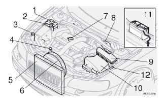 Volvo S60 Engine Compartment Diagram - 2013 Jeep Wrangler Unlimited Wiring  Diagram - source-auto4.cukk.jeanjaures37.fr | Volvo S60 Engine Bay Diagram |  | Wiring Diagram Resource