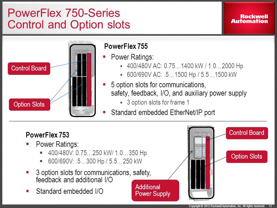 Fine Powerflex 755 Wiring Diagram Basic Electronics Wiring Diagram Wiring Cloud Xortanetembamohammedshrineorg