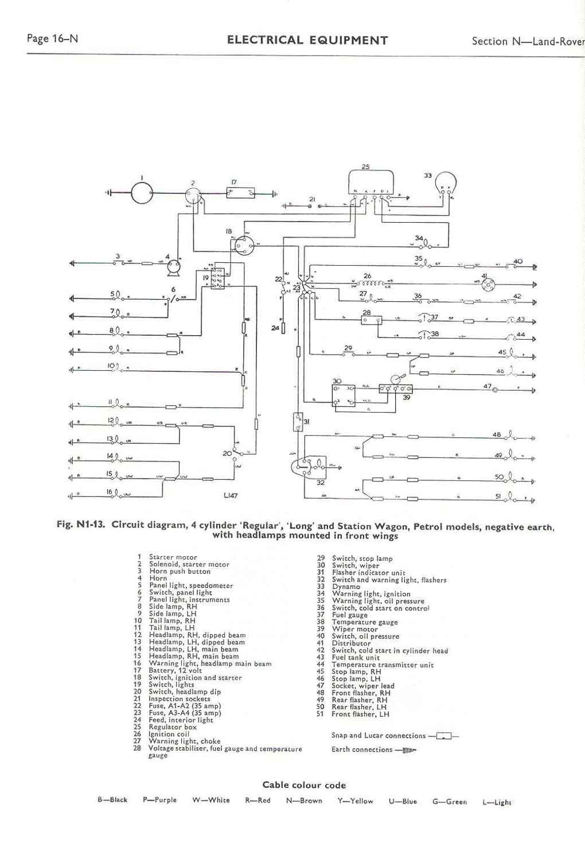 Vd 1151 Land Rover 90 Diesel Wiring Diagram Download Diagram