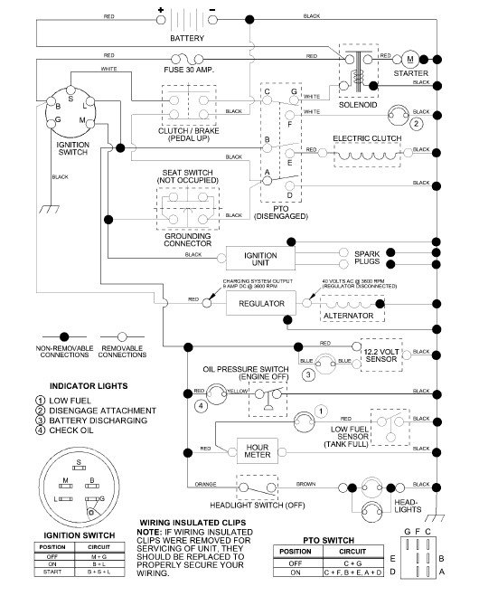 19 Hp Briggs And Stratton Wiring Diagram from static-resources.imageservice.cloud